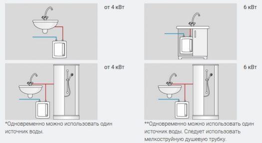 Способы установки водонагревателя Kospel EPO Amicus